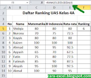 Cara Mencari Ranking Excel