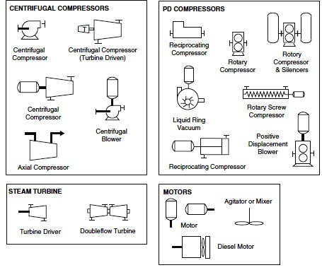 Chemical Engineering World Flow Sheet