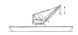 Cara Uji Beban / Load Test Pada Crane Barge