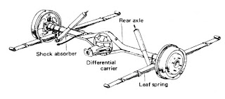 rigid axle 2.jpg