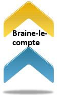 salle de sport centre fitness musculation BRAINE-LE-COMPTE