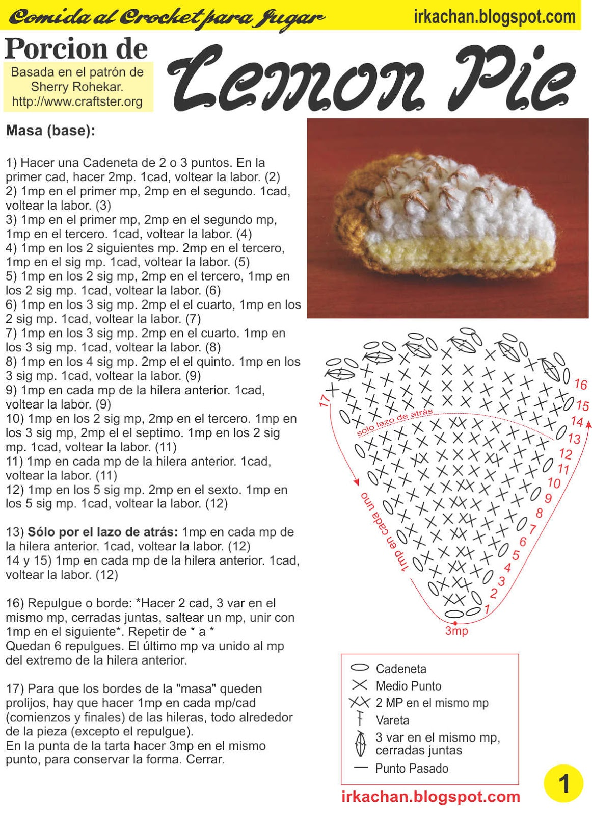 Irka!: Comida al Crochet - parte 3 (Porciones)