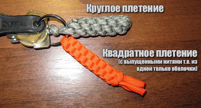Что нужно для плетения из паракорда