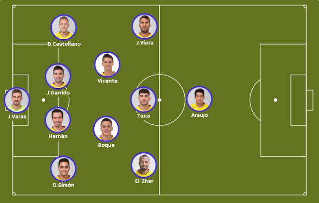 Alineación probable UD Las Palmas - Real Betis