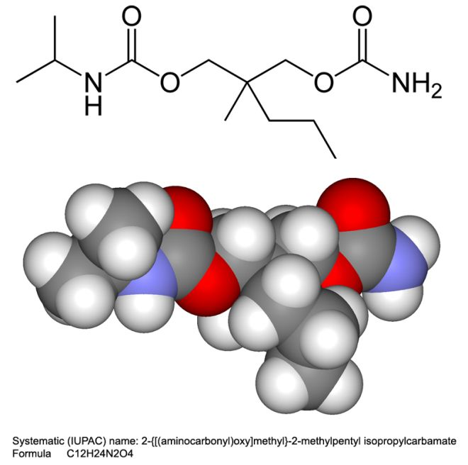 Ropinirole Extended-Release Generic