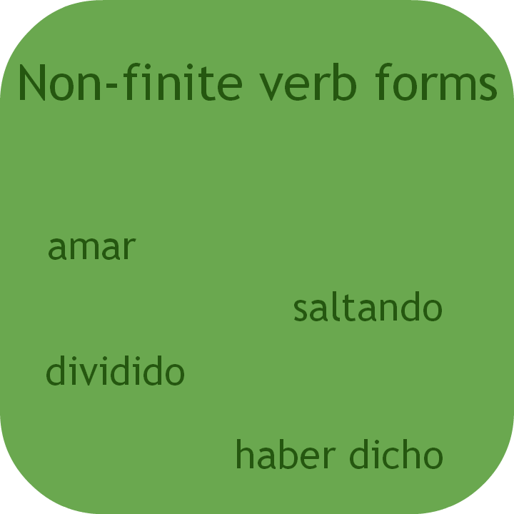 Learn easy Spanish non-finite verb forms. Visit www.soeasyspanish.com