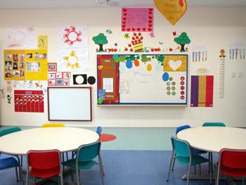 sala2 Decoração de Salas de Aula: Entenda Como Funciona