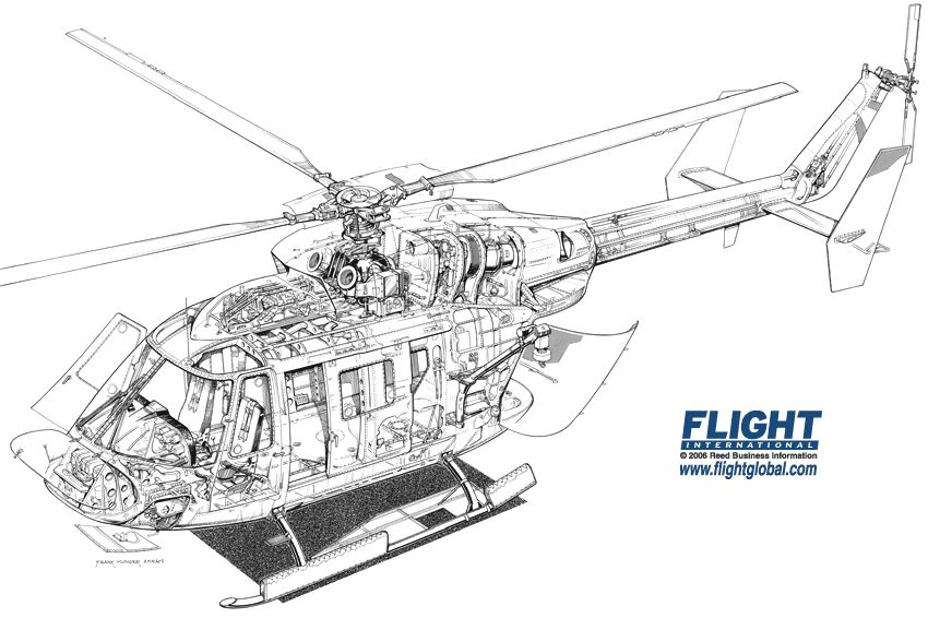 Airbus Helicopters, Inc. - EC145 specifications