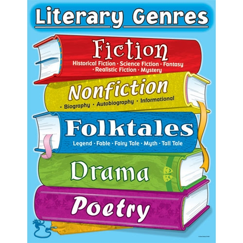 class on genres in literature Whatever your chosen genre, the classes offered through the glen online  provide the opportunity to hone your  what to expect in your class  fiction  classes.