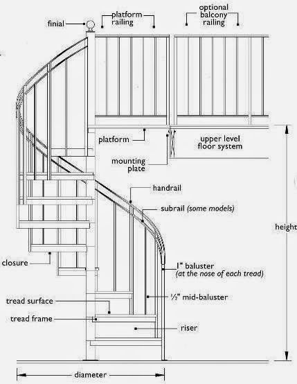 How To Build A Circular Staircase Ayanahouse