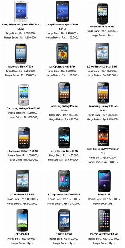 Daftar Harga HP Android Terbaru 2013