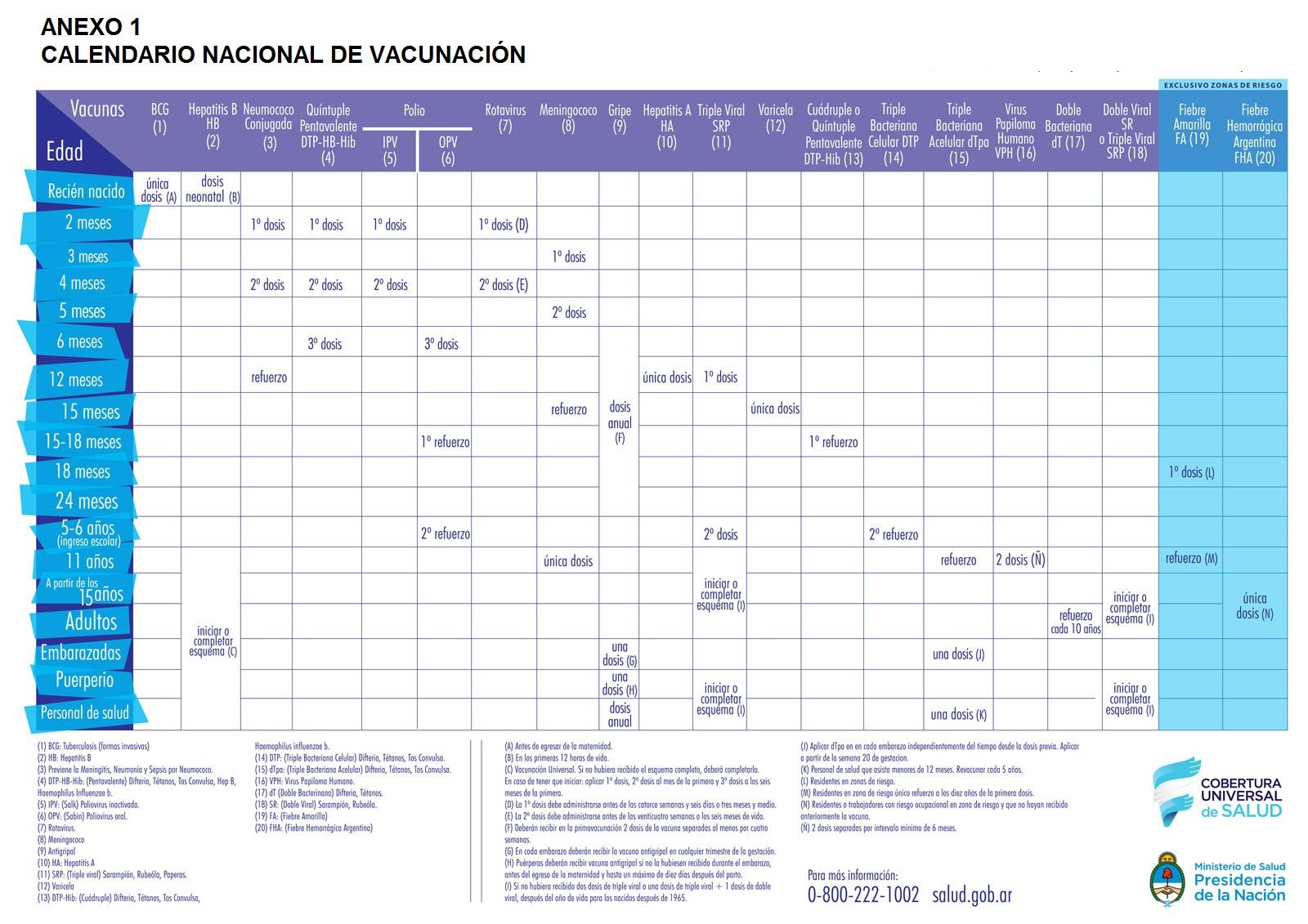#Calendario Nacional