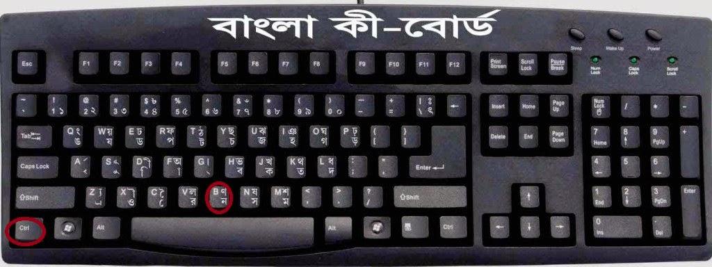 keybord image