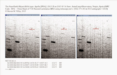 The Near-Earth Object (Orbit type: Apollo [PHA] ) 2015 JJ on 2015 05 16 from  AstroCamp Observatory, Nerpio, Spain (MPC Code - I89) —Three Stack of 7-60 Second Luminance BIN2 using itelescope.net's  (TEL T7 0.43-m f/6.8 astrograph + CCD)  © Steven M. Tilley 2015  NET UCAC-4      K15J00J KC2015 05 16.89762 14 50 10.17 +18 07 14.3          19.1 V      I89      K15J00J KC2015 05 16.90473 14 50 09.89 +18 07 48.5          19.2 V      I89      K15J00J KC2015 05 16.91182 14 50 09.63 +18 08 22.9          19.2 V      I89 ----- end -----