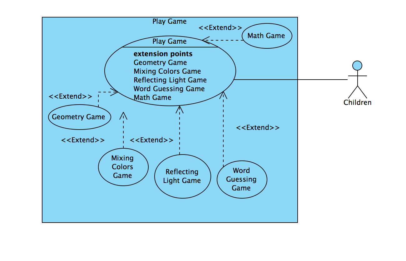 Talk and play for interactive learning playground tap use case use case diagram ccuart Gallery
