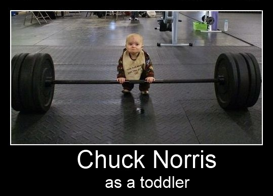 SimpliC Happy Birthday Chuck Norris – Chuck Norris Birthday Card