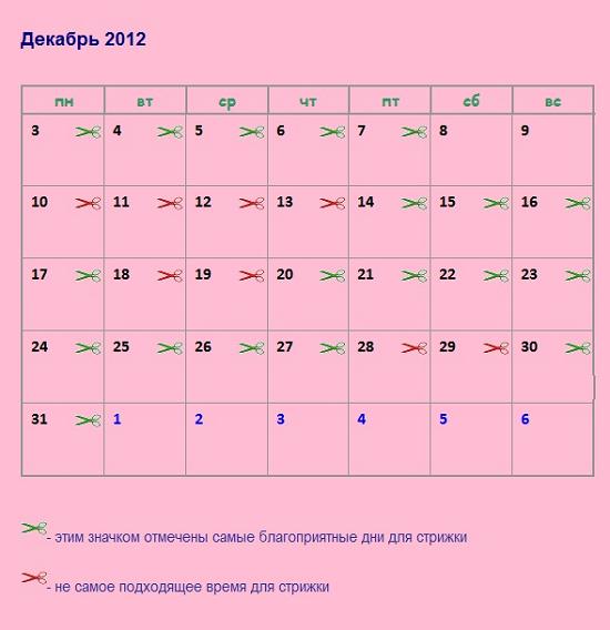 маникюр благоприятные дни в декабре 2015 Постный