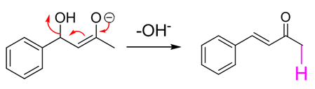aldol condensation synthesis dibenzalacetone Special synthesis introduction mechanism procedure results discussion mixed aldol condensation synthesis of dibenzalacetone presented by.