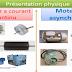 الفرق بيبن محرك  التيار المتناوب ومحرك التيار المستمر