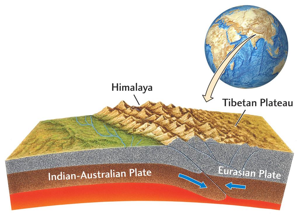 Tectonic Tour