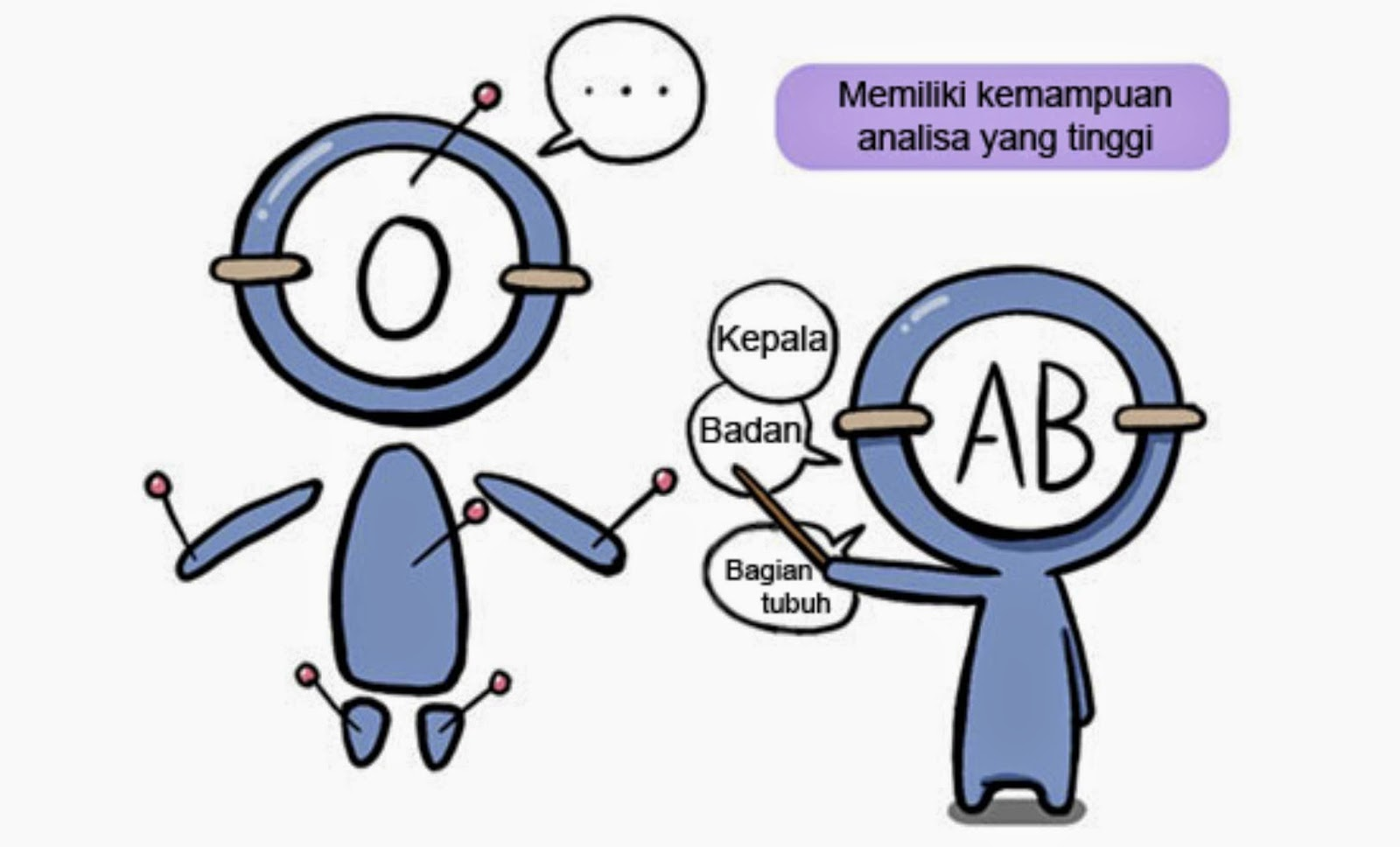 Komik Golongan Darah AB