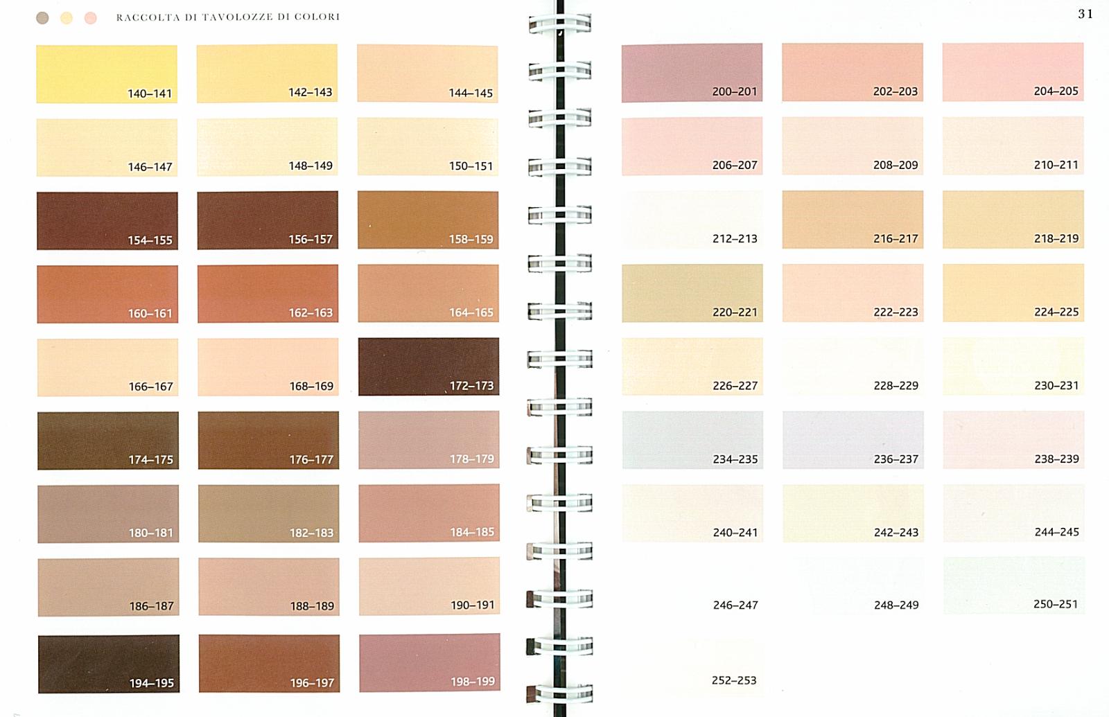 Astenersi no perditempo il colore in casa i libri che ci - I colori per la casa ...
