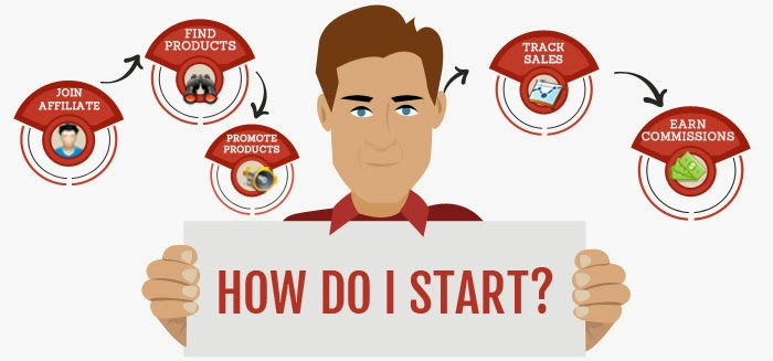 The 3 Ways For Newbies To Start In Affiliate Marketing
