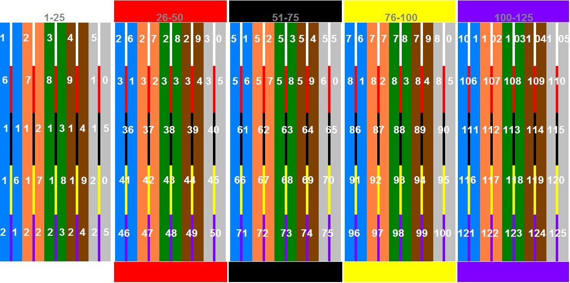 Wire Color Code 10 - Wiring Diagram