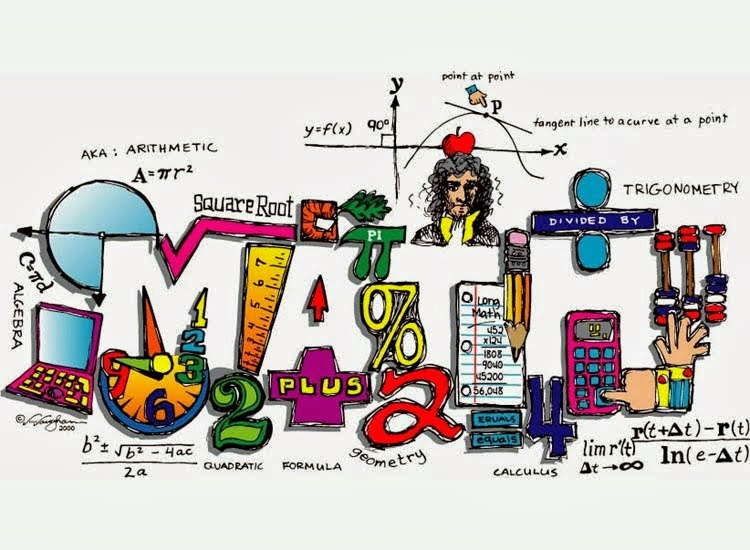 Is Math difficult?