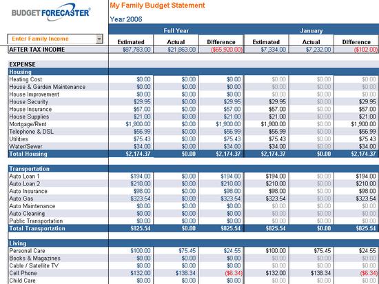 Aquafina: Personal Budget