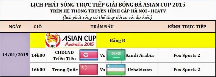 Lịch bóng đá Asian Cup 2015