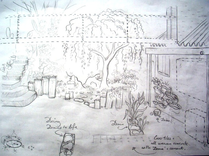 Balcony Garden Dreaming: Low-tech tricks for drawing your edible ...