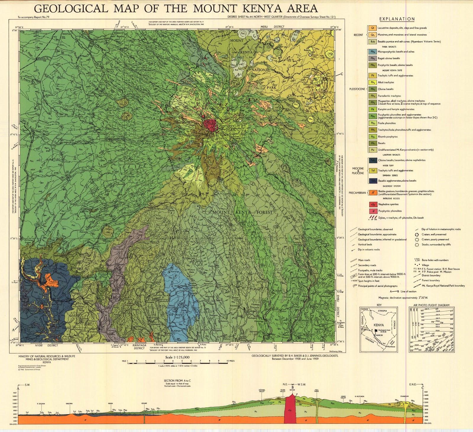 Mt kenya national park geoparks in kenya mt kenya national park gumiabroncs Images