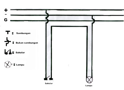 gambar instalasi listrik sakelar dan lampu