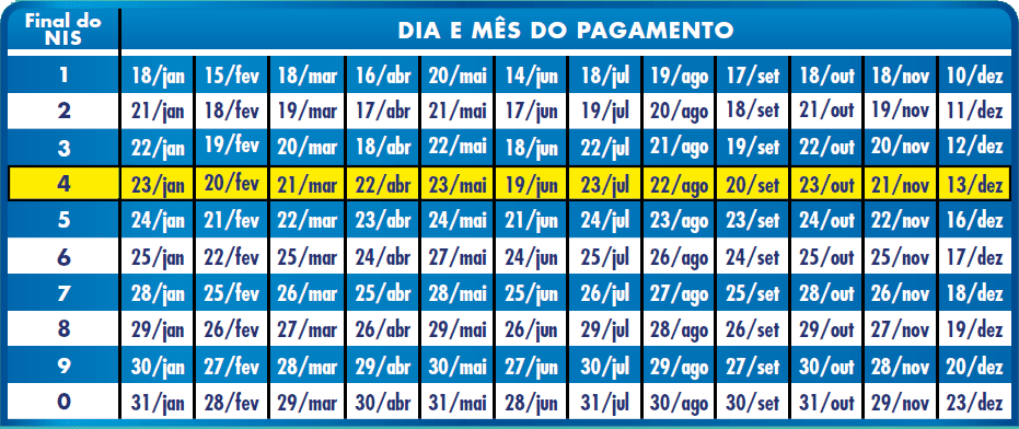 CALENDÁRIO DE PAGAMENTOS DO BOLSA FAMÍLIA EM 2019