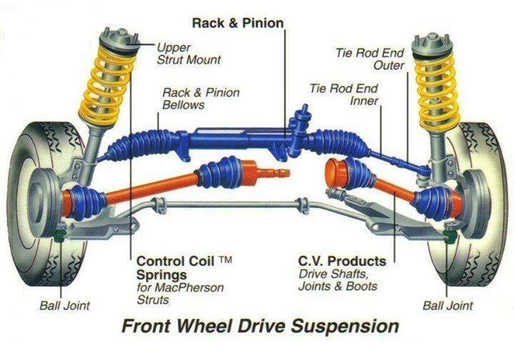 421508846356337041 furthermore Blog Post 18 as well Page2 as well Chevrolet Fuel Pump additionally Window Relay Mod Help 936066. on chevy s10 wiring diagrams automotive
