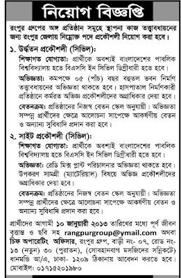 Chittagong Jobs