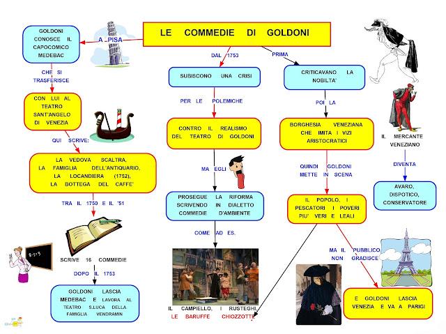 http://4.bp.blogspot.com/-B1mJxxikeFc/T1xmNz205XI/AAAAAAAABR0/5XX6hs28sKY/s1600/39+LE+COMMEDIE+DI+GOLDONI.jpg