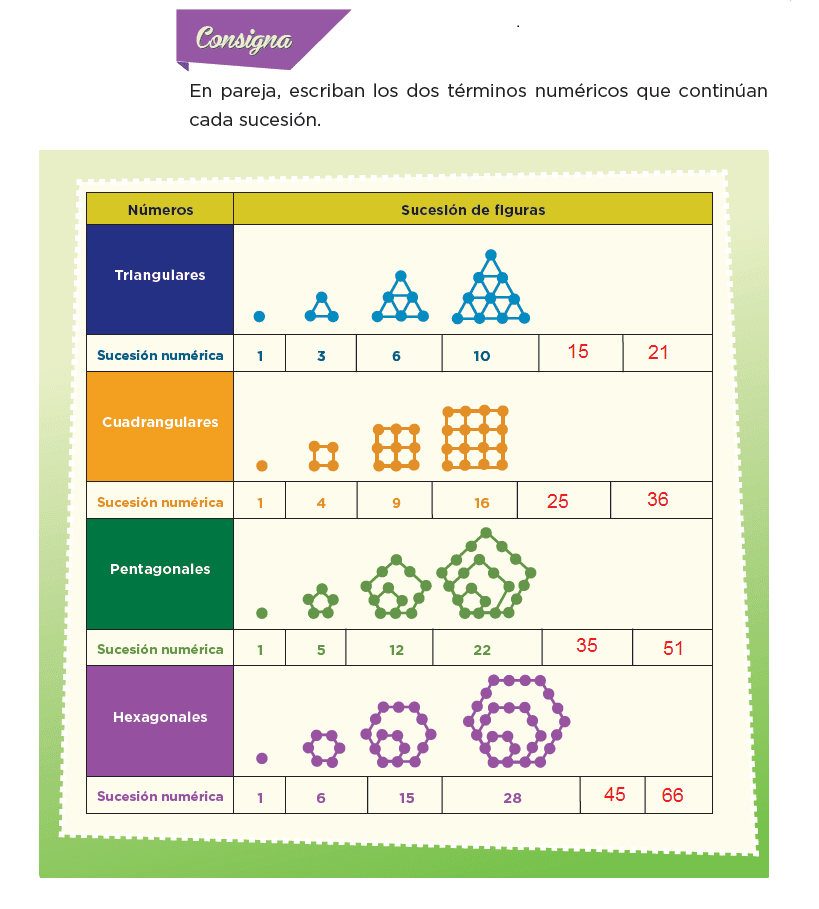 Respuestas Números figurados - Desafíos matemáticos 6to Bloque 5to 2014-2015