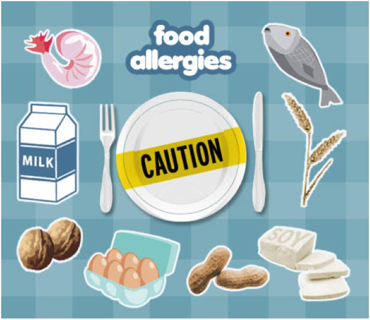 Alergi makanan