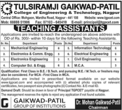 Tulsiramji Gaikwad-Patil Recruitment 2015