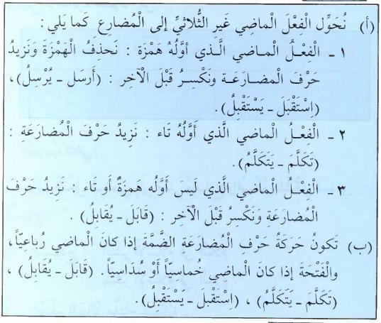 Kaidah Pembentukan Fi'il Mudhari' dari Fi'il Madhi bukan Tsulatsi