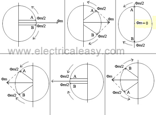 Schematic Single Phase Induction Motor Squirrel Cage