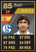 Raul (IF2) 85 - FIFA 12 Ultimate Team Card