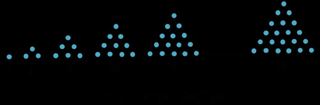 Pembahasan Soal Soal Matematika Dan Fisika Pola Bilangan Pembahasan Soal Prediksi Un 2015 Smp