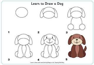 Cara Menggambar Anjing
