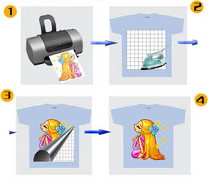 The Sublimation Printing World: T-SHIRT TRANSFER PAPER KEEP YOUR ...