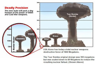 Nuclear explosion mushroom cloud chart picture