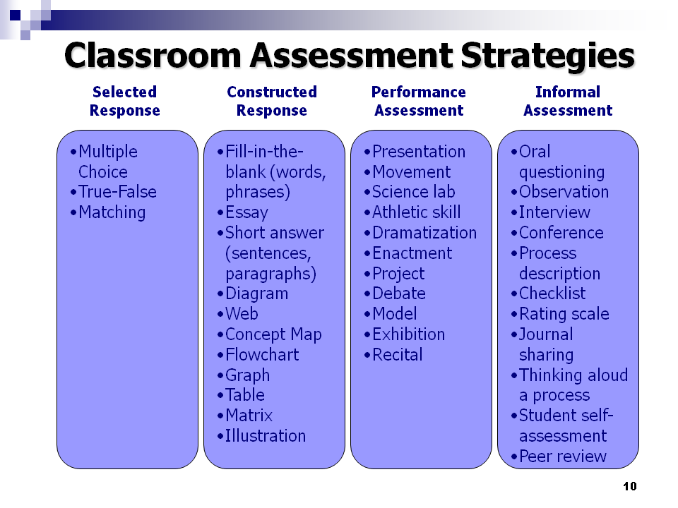 education assessment strategies Education mandates have become so obsessed with outcomes that we   reflective assessment strategies can be easily embedded within.