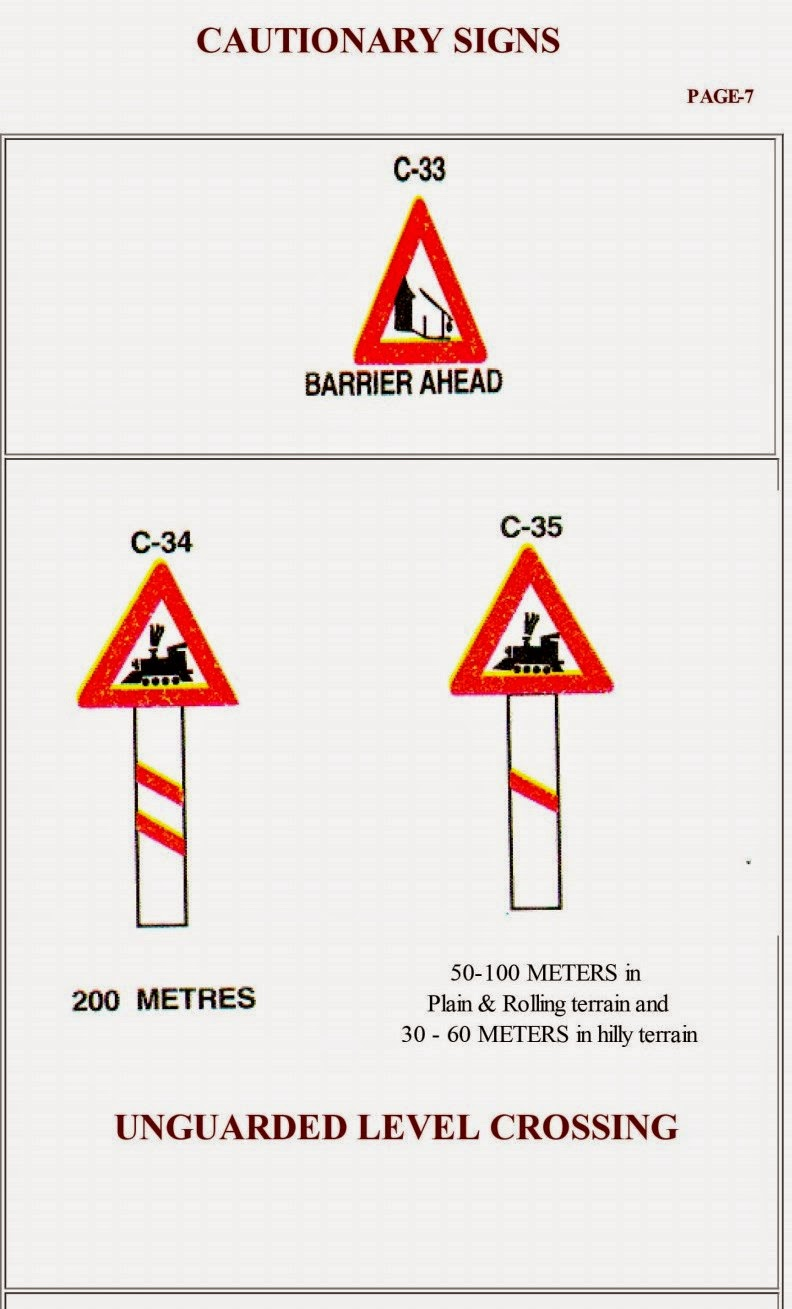 Rto learners licence traffic signs what when why how informatory signs buycottarizona Image collections
